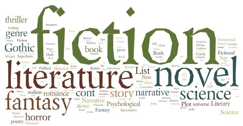 Novel Berdasarkan Jenis dan Genre Yang Ditulis
